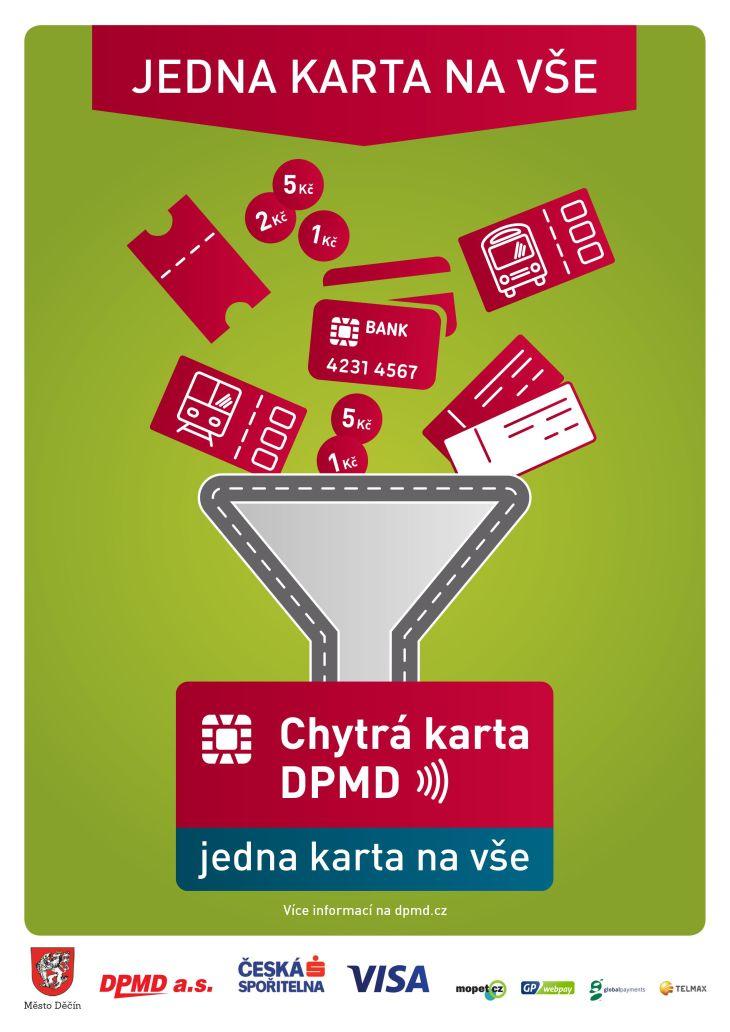 Děčín - karta
