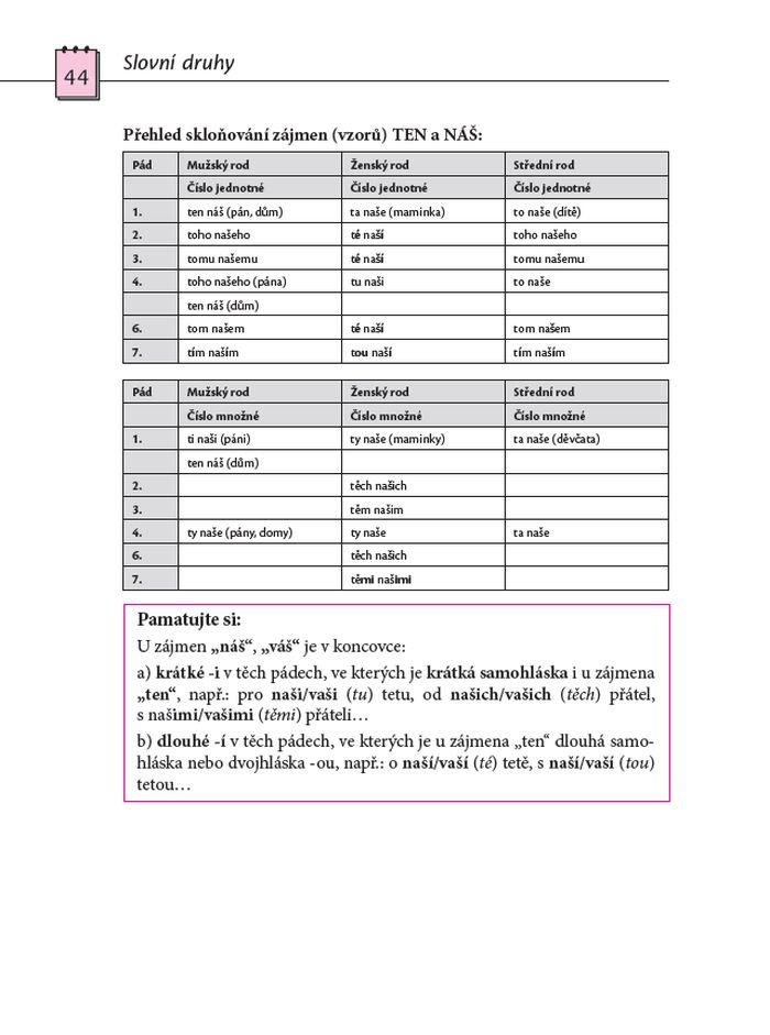 Slovní druhy expres