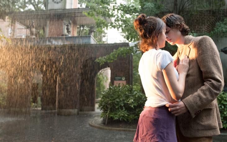 Woody Allen vykrádá sám sebe. Deštivý den v New Yorku je oběť #MeToo, v USA má plot. Premiéry Pavla Přeučila